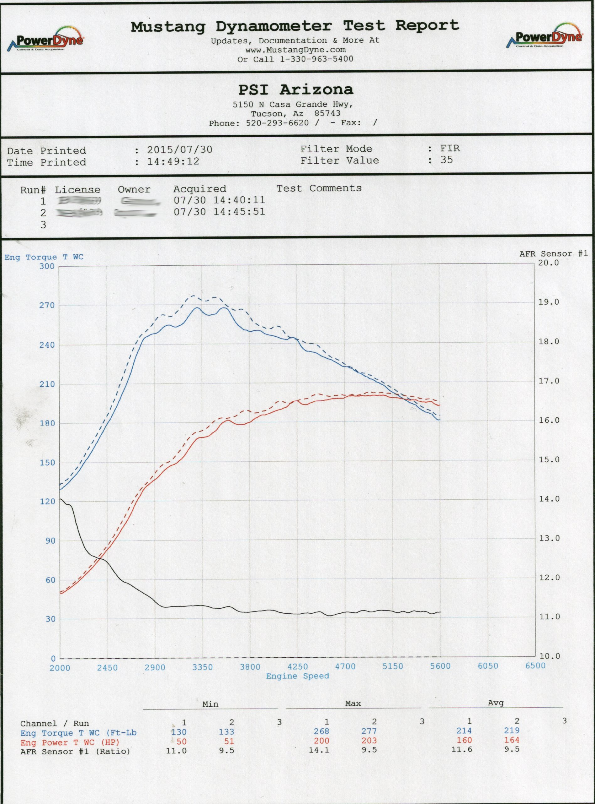 Charles M's Dyno Results